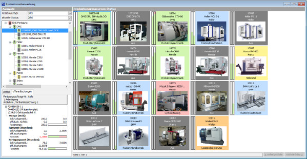 Produktionsüberwachung leicht gemacht mit EVOperformance